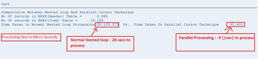 Nested Loop Vs Parallel Cursor – SAPCODES