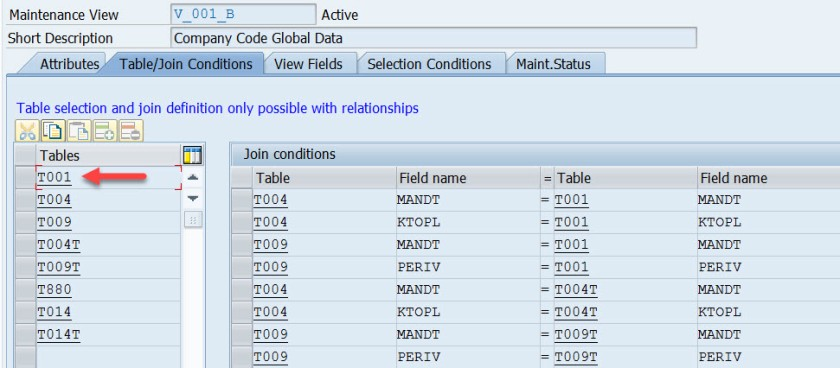 Trace Log Data Changes – SAPCODES