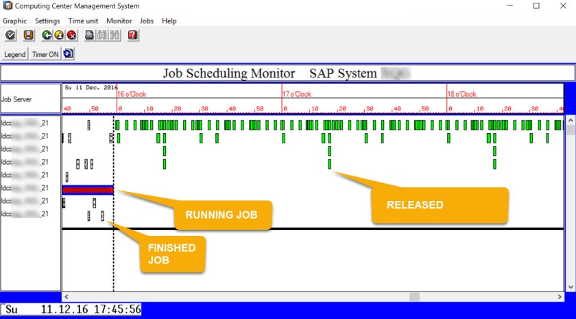 Job Scheduling Monitor(Graphical) – SAPCODES