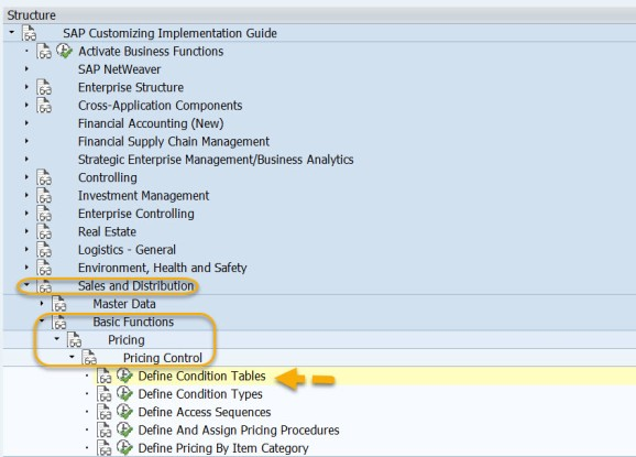 SD Pricing Condition Table – SAPCODES