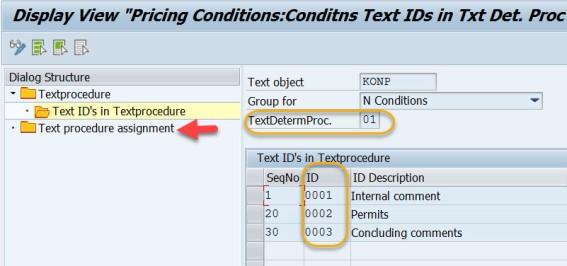 SD Pricing – Condition Text – SAPCODES
